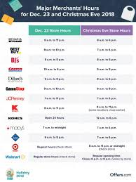 Christmas Weekend Store Hours Throughout Tampa Bay Target Kohls