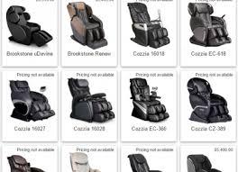 Cozzia Massage Chair 16027 by Blog Elite Massage Chairs