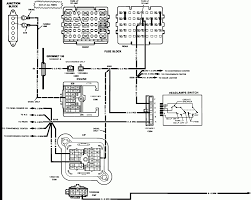 Wiring Diagram Chevy Headlight Switch Wiring Diagram 1988 Chevy 1500 ... 1986 Chevy Truck Wiring Diagram For Radio Auto Electrical Coil 88 Example 8898 Silverado 50 Straight Led Light Mount Slick Dirty Motsports Covers Bed Cover 113 Caps Rc Built Not Bought Eric Millers 89 Crew Cab With A 12 Valve Fuse Box Data Diagrams 94 Gmc Sierra Cup Holder Suburban Blazer Gallant Long Greattrucksonline The Static Obs Thread8898 Page 134 Forum Save Our Oceans Chassis Toy Shed Trucks How To Install Replace Window Regulator Pickup Suv