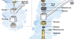 Fixing A Leaking Faucet by Shower Moen Bathroom Faucet Repair Kit Stunning Moen Shower