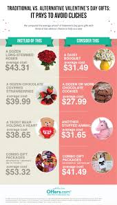 Creative Ways To Spend Less On Valentine's Day 1800 Flowers Coupons Boston Flower Delivery Promo Codes For 1800flowers Florists Thanks Expectationvsreality How Do I Redeem My 1800flowerscom Discount Veterans Autozone Printable Coupon June 2019 Sears Code Online Crocs Promo January Carters Canada Airsoft Gi Coupons Promotional Flowerscom 10 Off Amazon White Flower Farm Joanns 50 Ares Casino Flowerama Uber Denver Jetblue December 2018 Kohls 20 Available September