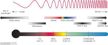 Infrared Lamp Therapy Ppt by Light Therapies Wound Healing Evidence Based Management 4e
