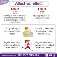 Affect Vs Effect Its All About Affect Vs Effect Meaning Test