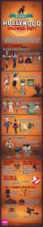 Best Halloween Attractions Uk by 192 Best Halloween Infographics Images On Pinterest Happy