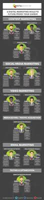 Skills To Put On A Resume | 6 Trending Digital Marketing Skills Resume Sample Rumes For Internships Head Of Marketing Resume Samples And Templates Visualcv Specialist Crm Velvet Jobs How To Write A That Will Help Land Your Skills 2019 Are You Qualified Be Hired Complete Guide 20 Examples Spin For Career Change The Muse Top To List On 40 8 Essential Put On In By Real People Intern
