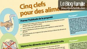 5 règles pour une meilleure hygiène alimentaire