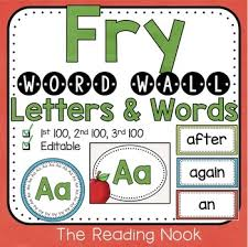 Word Wall Letters Entrancing And Words Frythe Reading Nook Tpt Inspiration