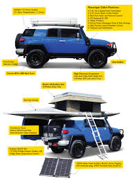 4WD FJ Cruiser 2-Sleeper Toyota Fj Cruiser Modified Coreys 2007 Built For Expedtionoverland Daily Official Awning Thread 4runner Forum Largest Into The Wild Build Page 3 Expedition Portal Post The Latest Photo Of Your And You Could Win A Free Tshirt Fab Fours 0712 Winch Bumper W No Grille Guard Fj07a17511 Gobi Arb Support Brackets Jeep Wrangler Jk Jku 8 Mount To Suit Oem Rack Bajarack Australia 5 Overland Bound Mileage With Full Eo2 Roof Rack Kit Show Me Awnings 2
