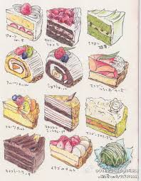 Food illustration artist study How to Draw Food Artist Study Resources for