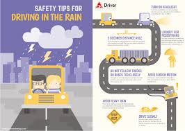 Seven Tips For Driving In The Rain – Infographix Directory Truck Driving Safety Tips First Motion Products Commercial Road For Everyday Car Drivers And Best Driver Resume Example Livecareer China Signs Decals Shopping Guide Basic Refresher In Eagan Motorcycle Biking Video Hindi Youtube Sherman Brothers Trucking Archive Essential To Create An Effective Program Top 10 On How Become A Successful 109 Best Images Pinterest Safety