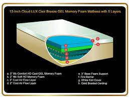 Adjustable Split Queen Bed by Amazon Com Dynastymattress 13 Inch Split Calking Coolbreeze Gel