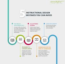 Instructional Design Infographics - Page 3 Of 9 - ELearning ... Jobs Staffing Companies Express Employment Professionals 97 Best Worktelecommutinginfographics Images On Pinterest Instructional Design Tools College Of Pharmacy University Sample Cover Letter For Designer Guamreviewcom 100 Home Based Global Popular Home Work Writing For Hire School Essays Ld Technology Shared Services Impact Specialist Awesome Work From Photos Interior Senior Job In Franklin Wi Chicago Tribune How To Build A Career Working Remotely