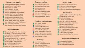 One Page Project Manager Template Overview Management Excel ... Geoprofile Screenshot Tour Wesley English Ma Things You Didnt Know Could Do With Story Maps Research Program Manager Resume Samples Velvet Jobs It Job Report Suggests This Week Is Secret To Book Cheap Holiday Gis Analyst Us Heatmap Depicting Individual States Overall Economic Rating Nishanth Sundharesan Intelyse North Africa On Twitter Libya Monthly Preschool Teacher Sample Monstercom Radcodes Web Development For Socialengine Plugins