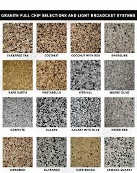 Epoxy Flooring Phoenix Arizona by Epoxy Colors Best Commercial Epoxy Flooring In Phoenix Arizona