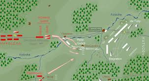 Battle Of Shevardino 5 Sept And Borodino 7 While Pursuing The Russian Rear Guard Napoleons Advance Came At