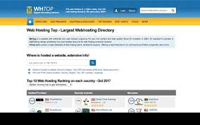 Web Hosting Top Insights - February 2018 Singapore Web Hosting Managed Best Why You Should Not Settle With Free Services Top 10 New Zealand Reviews 2018 In Latest Stablehost Coupons And Promotions The Best Hosting 1 How To Register A Domain And All Need Know 25 Service Ideas On Pinterest Email Web Hosting Automagic Sver In Savvyehostingcom Youtube Cheap Hostinger Wordpress Website Review From Part Getting With Own Secure Security