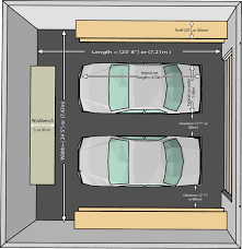 Smart Placement Story Car Garage Plans Ideas by Garage Is In Front Of The Drive Way Big Enough For Two Or Three