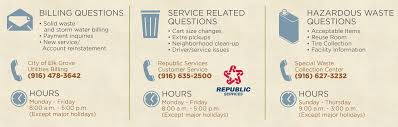 Waste Management Christmas Tree Pickup Schedule by Garbage U0026 Recycling City Of Elk Grove