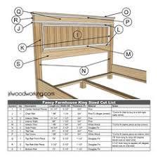 Ana White Rustic Headboard ana white build a mom u0027s fancy farmhouse bed free and easy diy