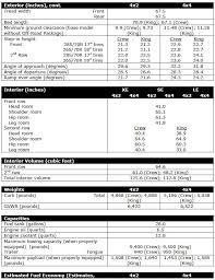 Nissan Frontier Bed Dimensions by 2005 Nissan Titan Specifications Nissanhelp Com