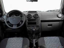 Ford Fiesta Sedan   Upcoming Cars 2020