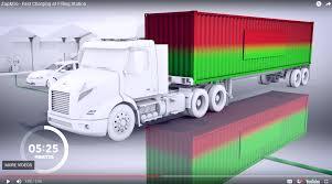 100 Zap Truck EV Fast Charging Disincentives Alternative Energy Stocks