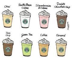 Cup Clipart Frappuccino