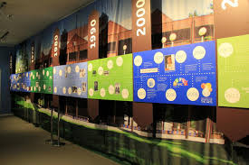 Download Large Wall With Exhibit In Timeline Of Dance National Museum Saratoga