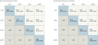 Sofa Score Calculator App by Assessment Of Clinical Criteria For Sepsis Critical Care