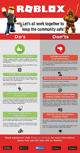 With This Handy Infographic Chart And The Helpful Information Below You Can Learn How To Keep Your Account Safe From Any Would Be Thieves