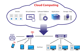 Cloud Computing Course | Cloud Computing Certification | Livewire Cloud Security Riis Computing Data Storage Sver Web Stock Vector 702529360 Service Providers In India Public Private Dicated Sver Vps Reseller Hosting Hosting 49 Best Images On Pinterest Clouds Infographic And Nextcloud Releases Security Scanner To Help Protect Private Clouds Best It Support Toronto Hosted All That You Need To Know About Hybrid Svers The 2012 The Cloudpassage Blog File Savenet Solutions Disaster Dualsver Publickey Encryption With Keyword Search For Secure