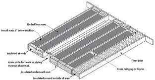 Distance Between Floor Joists by Blog Underfloor Heating Specifications And Installation