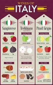 list of international cuisines international flavor profiles fix com