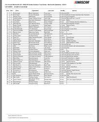 100 Jayski Trucks On Twitter Truck Entry List