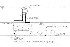Airline Mack Truck Diagram - Everything About Wiring Diagram • Mack Trucks 1994 Ch613 Tpi E7 Stock Tme2984 Engine Assys Door Window Regulator Front Parts For Sale Big Wwwsuperuckpartscom Supertruckparts Truckparts Used 1989 Mack E6 Truck Engine For Sale In Fl 1180 Commercial Truck Dealer Service Kenworth Volvo More Starter Diagram Control Wiring 1992 1046 Fender Extension