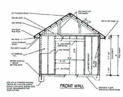 blueprints for a shed discover the best way to construct your