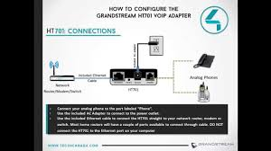 How To Configure The HT701 From Grandstream - YouTube Grandstream Dp720 Cordless Voip Phone Review Telzio Blog Configure The Ht486 Localphone Admin Everythingip Approx 60 Gxp1405 Voip Phones Office Clearance Stock Gxv3275 Multimedia Ip For Android And Offering 2 Lines Poe 128x40 Dect Handset Warehouse Teil 1 Telefon An Avm Fritzbox Einrichten How To Make Attended Transfer On A Gxp2130 Category Hd Viriya Computama Pittsburgh Pa It Solutions Perfection Services Inc