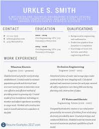 94 New Release Pics Of Best Free Resume Templates 2017 ... Best Remote Software Engineer Resume Example Livecareer Marketing Sample Writing Tips Genius Format Forperienced Professionals Free How To Pick The In 2019 Examples 10 Coolest Samples By People Who Got Hired 2018 For Your Job Application Advertising Professional Media Planner Security Guard Cv Word Template Armed