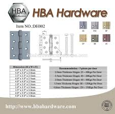 Dtc Cabinet Hinge Restrictor by Window Hold Open Hardware Window Hold Open Hardware Suppliers And