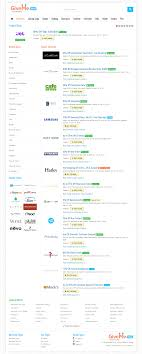 GiveMeDeals - A Nice Bootstrap Example | Bootstrapian Cafepress Coupons December 2018 Hdmi Projector Deals 30 Off Forever 21 Coupons Promo Codes November 2019 Pokemon Go Promo Codes June Reddit Luxerwatches Coupon Amazoncom Cafepress Dharma Code Mug Unique Coffee Mydayis Card Rimblades Cafe Express Code Cafepresscom By Jimmy Cobalt Issuu Wiz Clip Free Ancestry Com Marvel Movies To Watch Before Infinity War A Best Vodafone Sim Only 8 Secret 10 Walmart Grocery Genius Proven To Retailmenot Target Printable For Disney