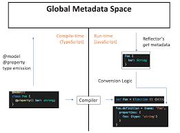 Automatic Timezone Conversion In JavaScript Server Density Blog