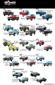 Pin By Mila Gould On 73 Bronco JT   Pinterest   Ford, Ford Bronco ... Pride Auto Sales Fredericksburg Va New Used Cars Trucks Jt News Of Car Release For Sale Sanford Nc Jt Center Payton Place Group Inventory Pin By Mila Gould On 73 Bronco Pinterest Ford Bronco Littleton Chevrolet Buick Dealership In 2019 Jeep Wrangler Pickup Truck Spotted Car Magazine Scrambler Pickup Truck Weight Tow And Payload Jku Production Ending In April Ultimate Gmc Ram Mountain Home Ar Repairs Christurch Brake Automotive Salvage Ipdence Louisiana Facebook