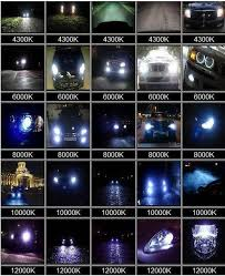 indiscriminate hid headlighs for yourself bad for others