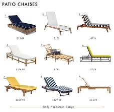 Stack Sling Patio Chair Turquoise by My Ultimate Patio Furniture Roundup Emily Henderson