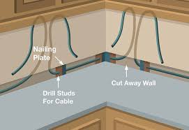 installing cabinet lighting at the home depot