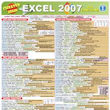 Ceiling Function Excel 2007 by Excel 2007 Functions 1 Cheater John