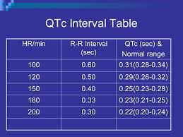 rr interval normal range guide for arrhythmia recognition ppt