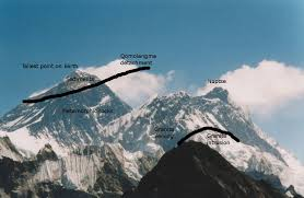 mountain ranges of himalayas the himalayan mountains flow and fracture metageologist
