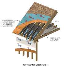 Insulated Cathedral Ceiling Panels by Bpennovations U0026 Parksite Launch Aerix A New Standard In Roof