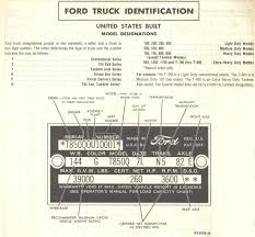 1960 Build Date - Ford Truck Enthusiasts Forums Heres How You Code The Tesla Model 3 Vin How To Yale Forklift Serial And Model Numbers Mazda Vin Lookup Car Image Idea Modern Classic Ford Decoder Pictures Cars Ideas Boiq Check Car Vin Number For Free User Manuals Chevy Truck Inspirational Chart C800 Info Enthusiasts Forums What All Those Digits Stand S10 Forum Awesome Gmc 1990light Dgetruck_vin_decoder_196379 Where Can I Find Serial On A Volvo Articulated Dump Truck